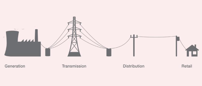 Cameroun : AMI pour l'élaboration d'un Plan directeur de la production, du transport et de la distribution de l'électricité