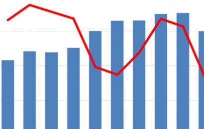 Les revenus pétroliers de la Libye ont chuté de 741 millions de dollars en avril 2021
